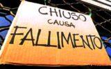 CAMPANIA: 353 FALLIMENTI IN TRE MESI