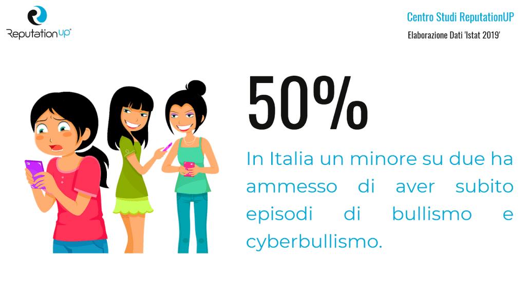 Cyberbullismo: al via P4K