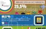 Dati ambientali 2014-2015