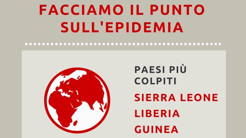 Ebola: i costi umani e non del virus