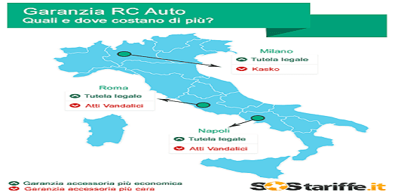 Garanzie accessorie Rc auto: quali costano di più e dove