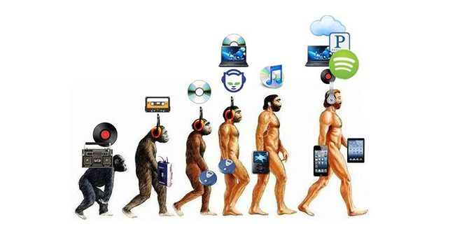 HUMAN EVOLUTION & DIGITAL REVOLUTION