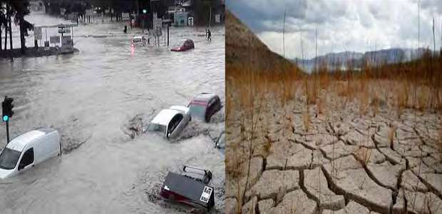 I cambiamenti climatici: presente