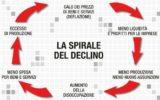 Italia: di nuovo in Deflazione! Lo certifica l' ISTAT
