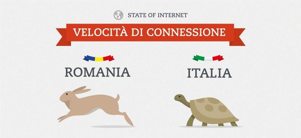 La classifica della velocità internet in Europa