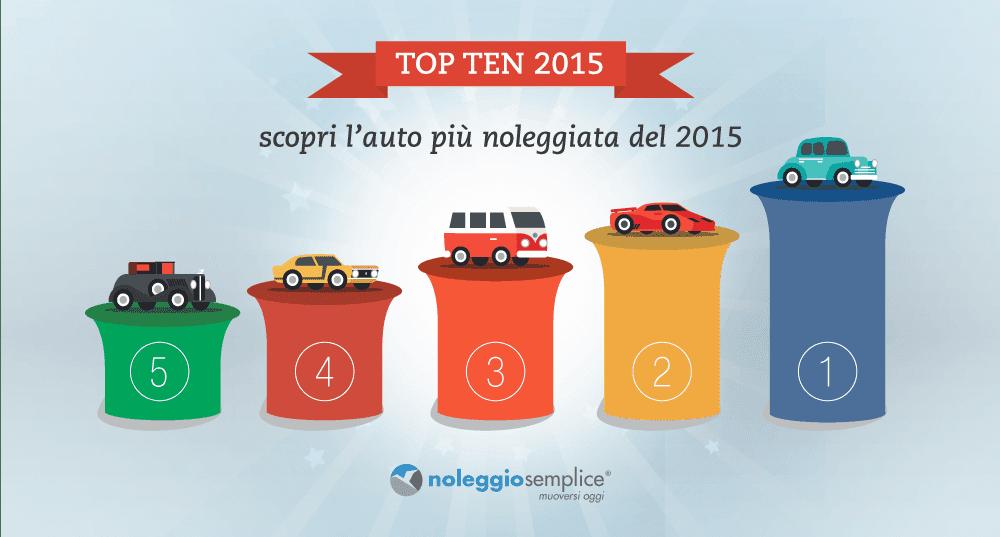 La Top Ten 2015 del Noleggio a Lungo Termine
