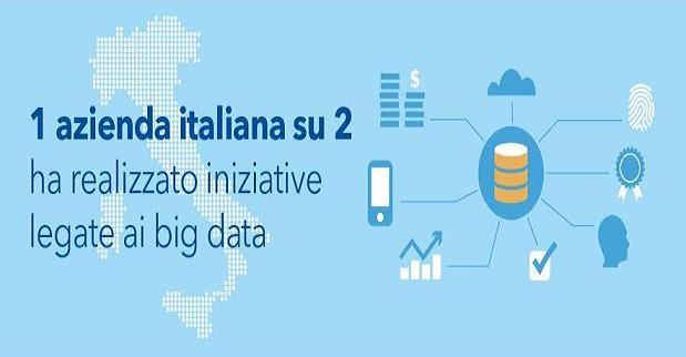 Le aziende italiane e i big data