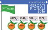 Mercati rionali ed etichette alimentari