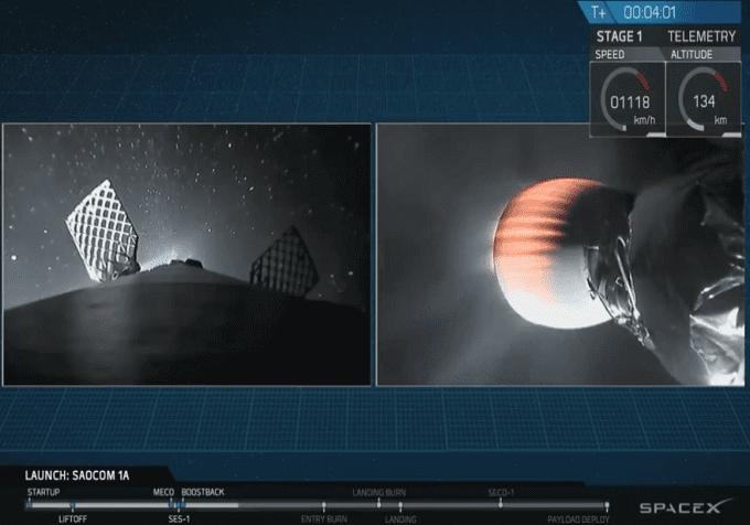 Saocom 1A in orbita