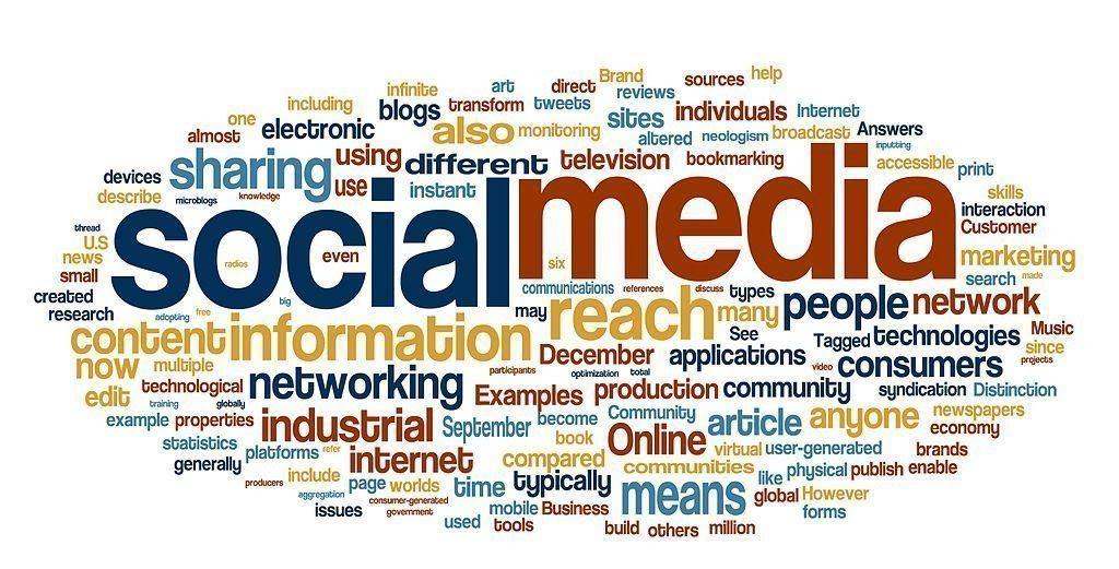 Social media: come utilizzarli al meglio