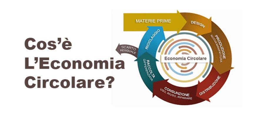 Sull'economia circolare