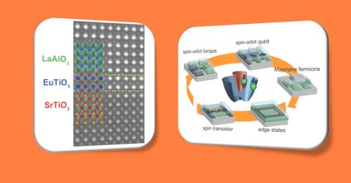 Tecnologie quantistiche e ossidi bidimensionali