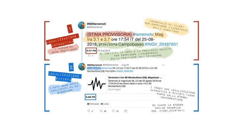 Terremoti: il tweet automatico