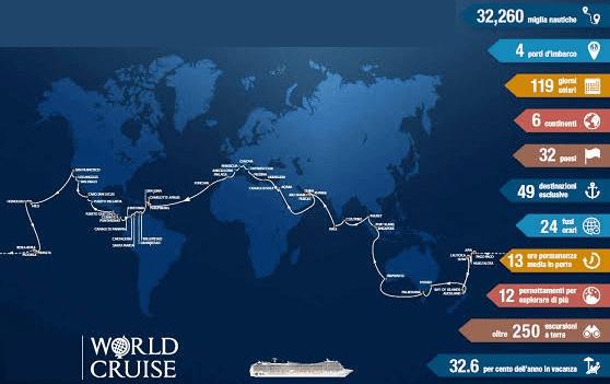 Una world cruise mai vista prima: 49 destinazioni in 32 paesi attraversando tutti i continenti