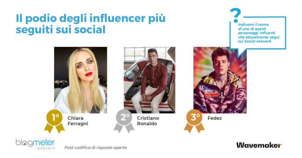 Possiamo fare a meno degli influencer?