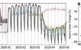 INGV, la riduzione del rumore sismico mondiale e il Covid-19