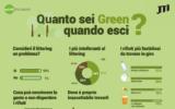 Ambiente e rifiuti: post millennials attenti ed attivi ma non è abbastanza