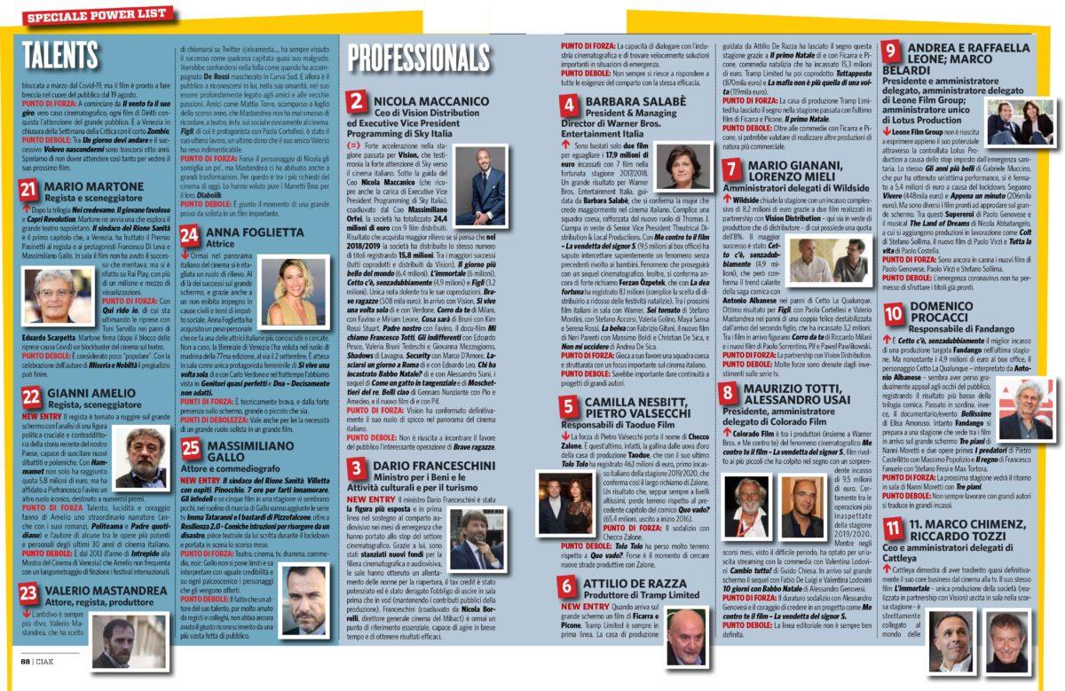 La Power List del Cinema Italiano: tra talenti e grandi dell'industria