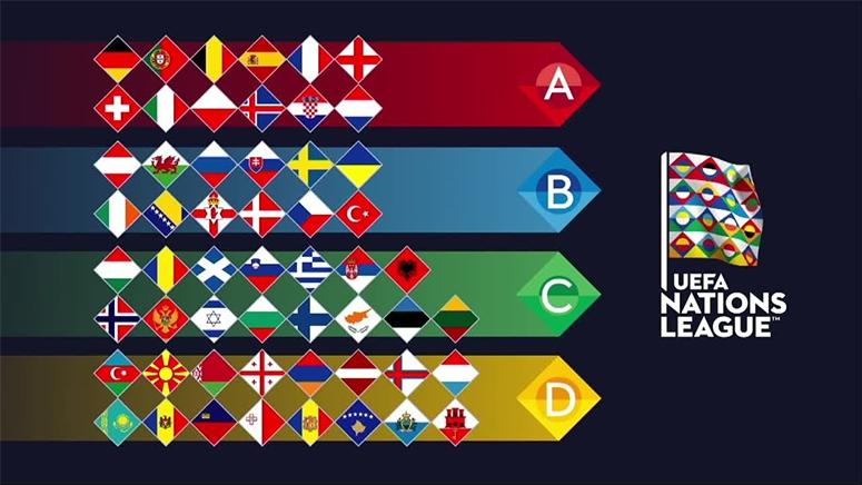Ha inizio la Nations League 2020: nazionali in lotta per il trofeo