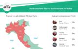 Furto auto: le auto più assicurate in Italia