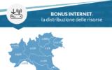 Bonus PC e Internet: più risorse al Sud