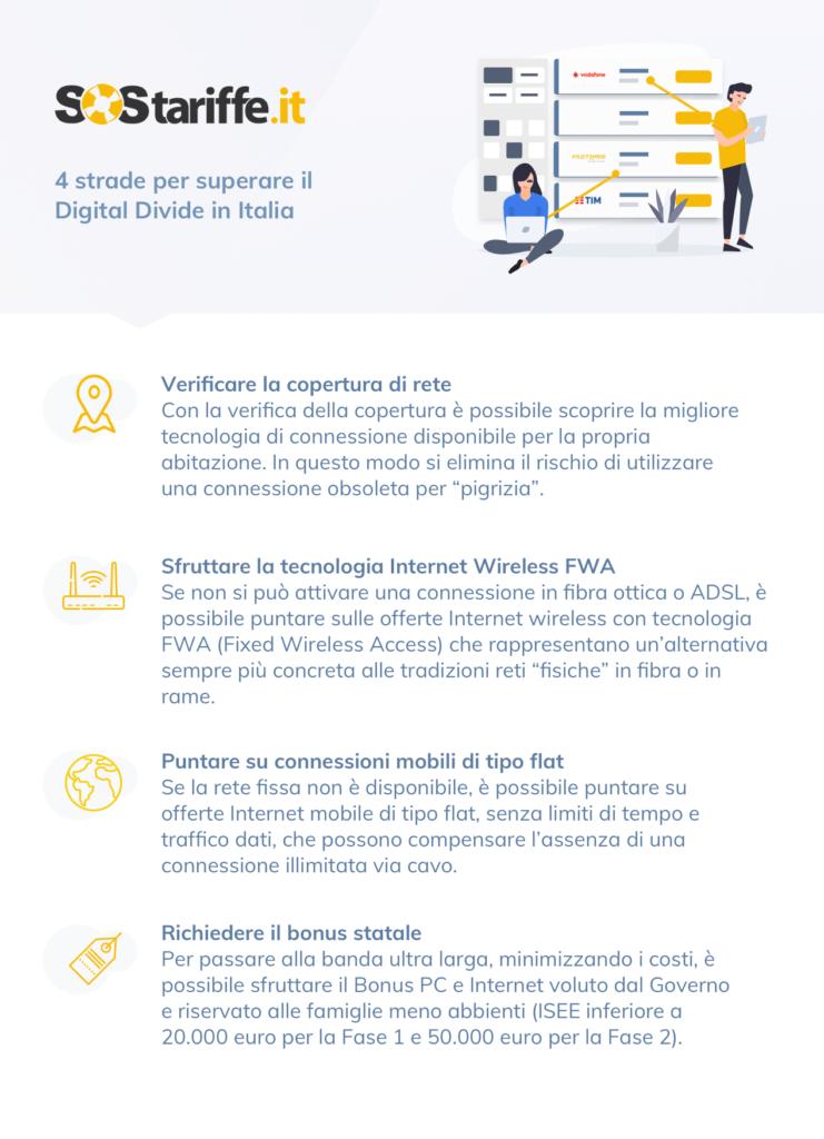 Digital Divide in Italia: le strade per colmarlo