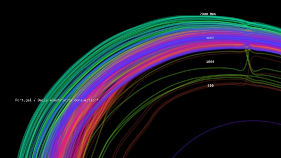 """Earth Bits - Sensing the Planetary"""