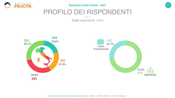 Lavoro in Italia: soddisfatti o rassegnati?