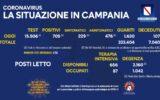 Positivi e vaccinati in Campania del 21 Maggio