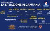 Positivi e vaccinati in Campania del 29 Maggio