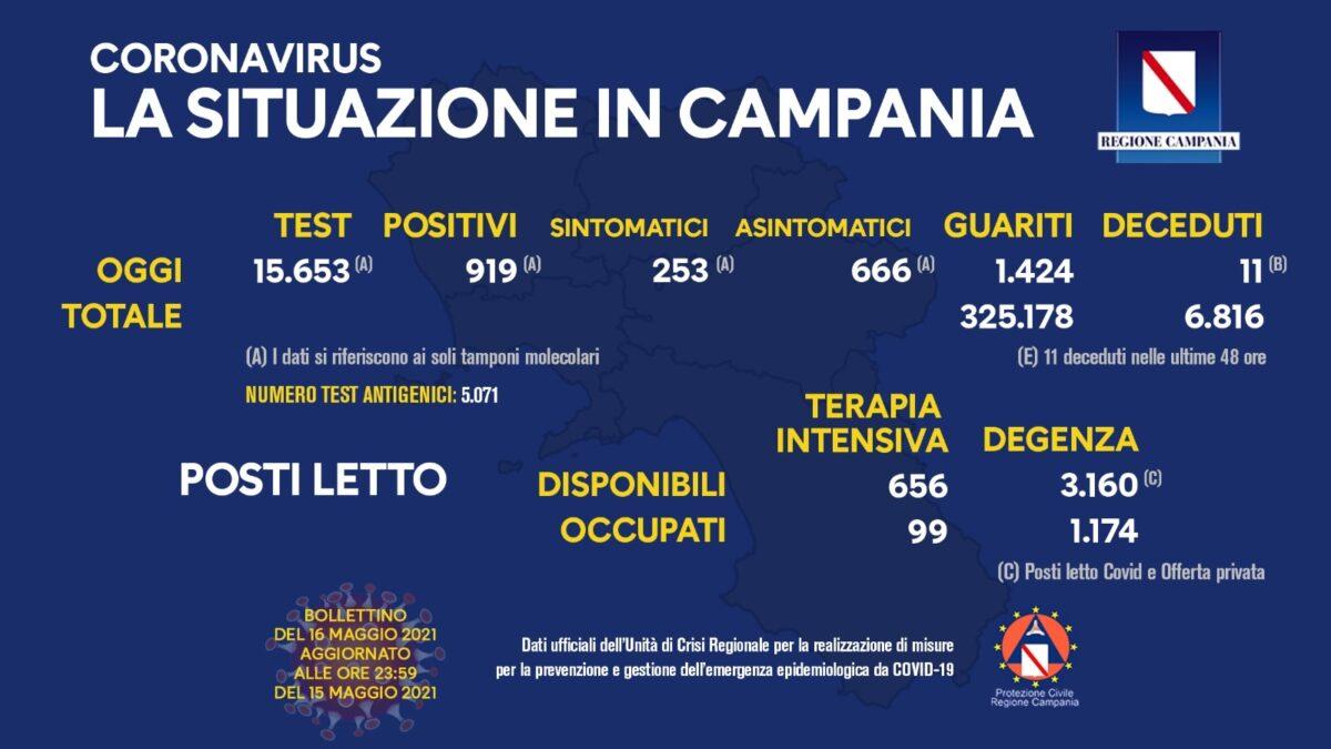 Positivi e vaccinati in Campania del 16 Maggio