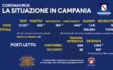 Positivi e vaccinati in Campania del 23 Maggio