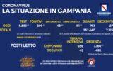 Positivi e vaccinati in Campania del 10 Giugno