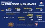 Positivi e vaccinati in Campania del 15 Giugno