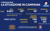 Positivi e vaccinati in Campania del 16 Giugno