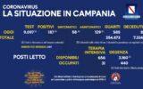 Positivi e vaccini in Campania del 12 Giungo
