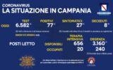 Positivi e vaccinati in Campania del 25 Giugno