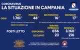 Positivi e vaccinati in Campania del 28 Giugno