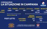 Positivi e vaccinati in Campania del 4 Giugno