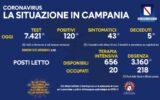 Positivi e Vaccinati in Campania del 30 Giugno