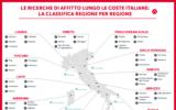 Case in affitto sulle coste italiane: il Mar Ionio