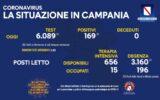 Positivi e vaccinati in Campania dell'11 Luglio