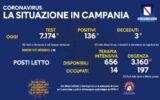 Positivi e vaccinati in Campania del 13 luglio