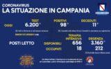 Positivi e vaccinati in Campania il 2 luglio