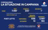 Positivi e vaccinati in Campania del 20 luglio