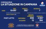 Positivi e vaccinati in Campania del 22 luglio