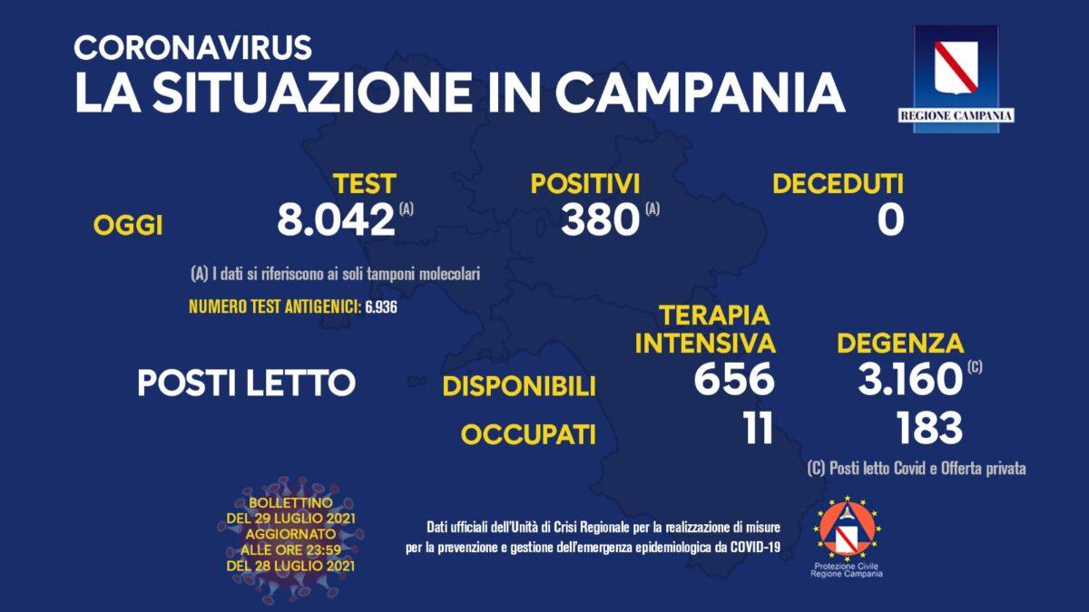Positivi e vaccinati in Campania del 29 luglio