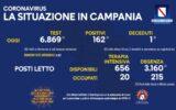 Positivi e vaccinati in Campania 8 luglio