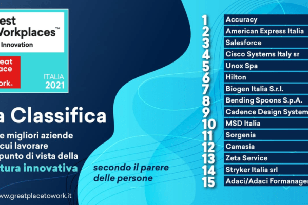 Imprese, la top 15 con la cultura più innovativa secondo i dipendenti