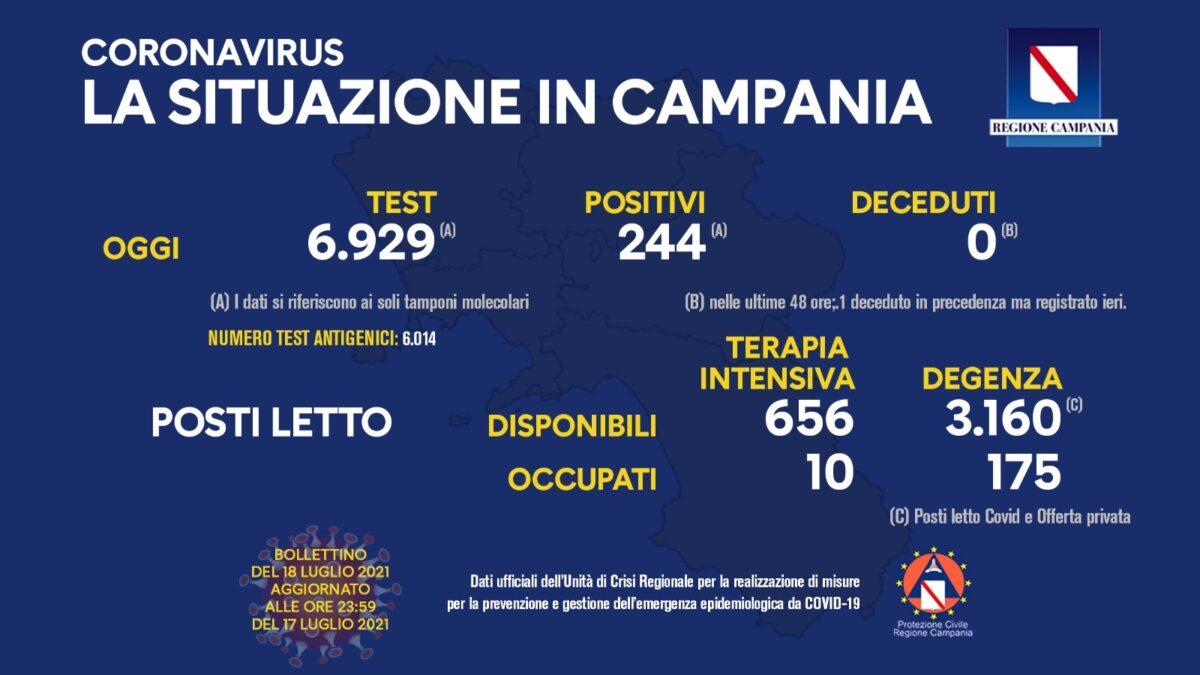 Positivi e vaccinati in Campania del 18 luglio